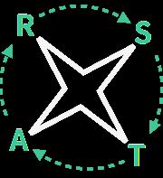verhaltensdreieck_star