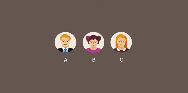 A, B oder C: Welcher Bewerber ist am besten geeignet?